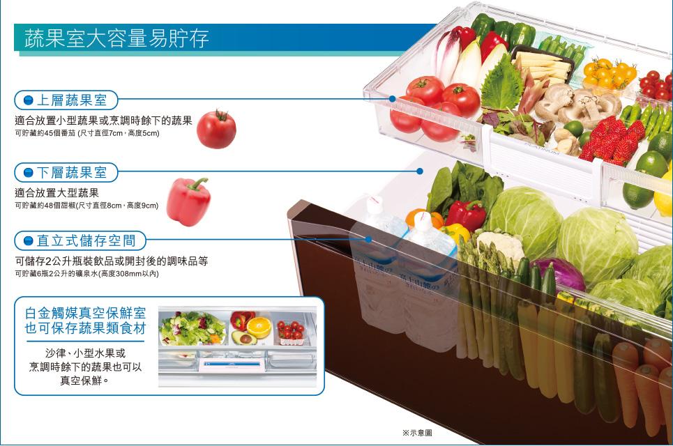 香港日立有限公司 产品特点